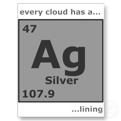 Silver Periodic Table Symbol Lektonfo