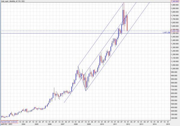 large_gold_buy_1499-1500.jpg